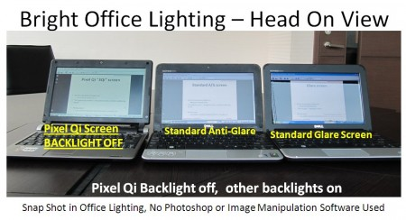 A Pixel Qi screen with its backlight off, next to standard computers with backlights on.  Bright office lighting.