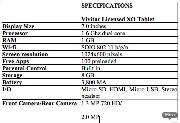 Captura de pantalla 2013-01-09 a las 09.04.06